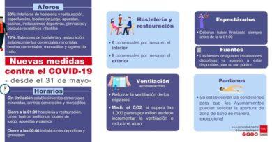 Nuevas medidas frente al COVID-19 en la Comunidad de Madrid